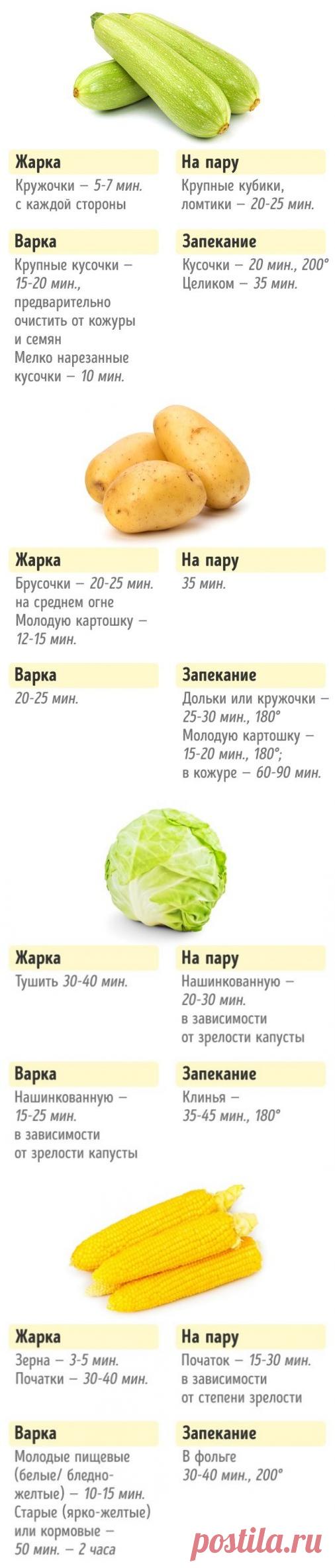 Хозяйкам на заметку. Сколько нужно готовить овощи для сохранения пользы и вкуса