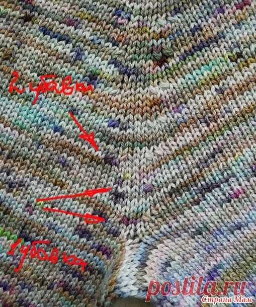 . Почему свитер-реглан связаный вручную плохо сидит? - Вязание - Страна Мам