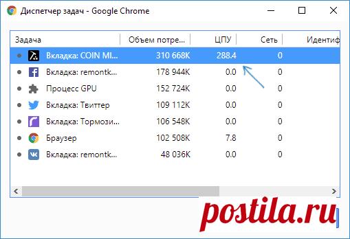 Тормозит браузер Google Chrome — что делать?   remontka.pro