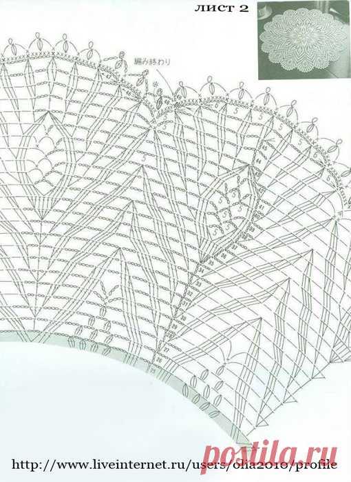схема вязанного зонтика