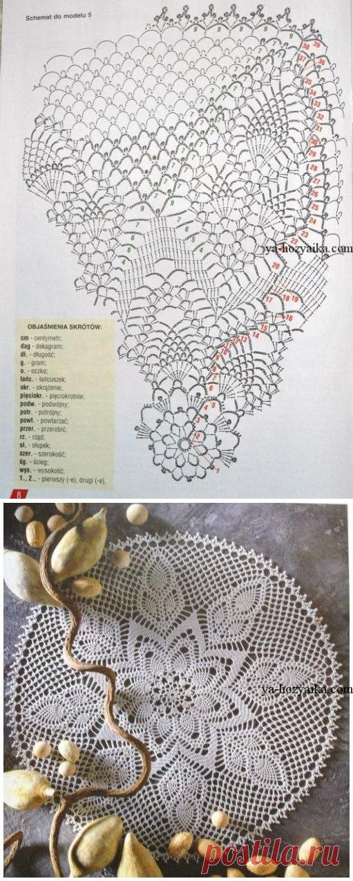 салфетка крючком схема схемы вязания крючком салфеток для начинающи