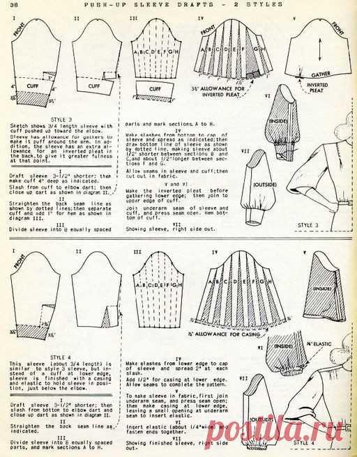 Моделирование втачных рукавов
