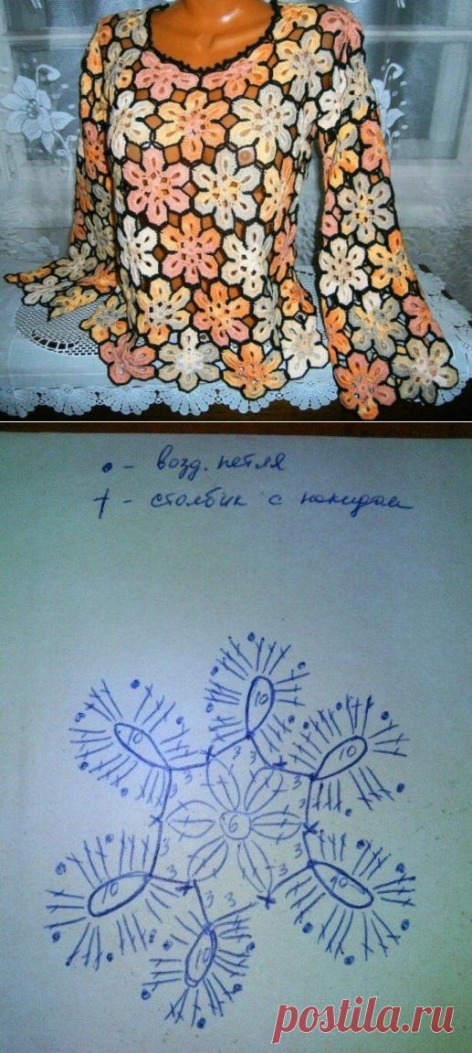 Цветочная кофточка крючком