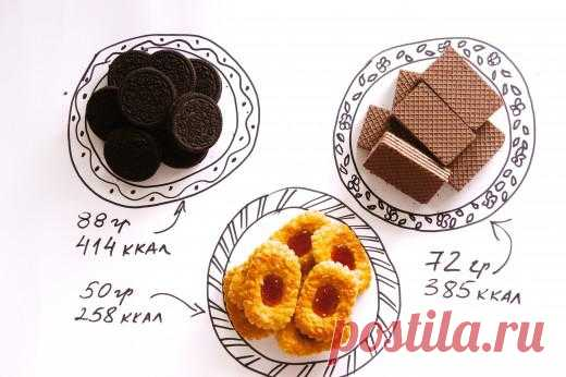 Привычная еда: Офисные печеньки ♥_♥ | Лайфхакер