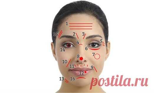 ¿Que significan las arrugas y la mancha sobre la persona? \/ buena suerte