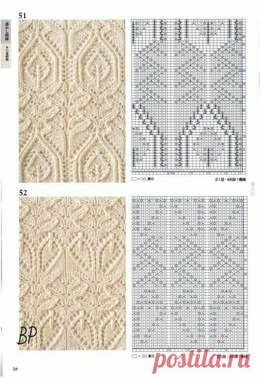 Вязаное кружево. Шетландское вязание спицами. | Магия творчества | Яндекс Дзен