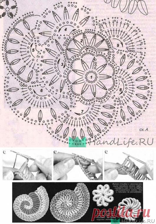 элементы фриформа схемы мое творчество вязание фриформ постила