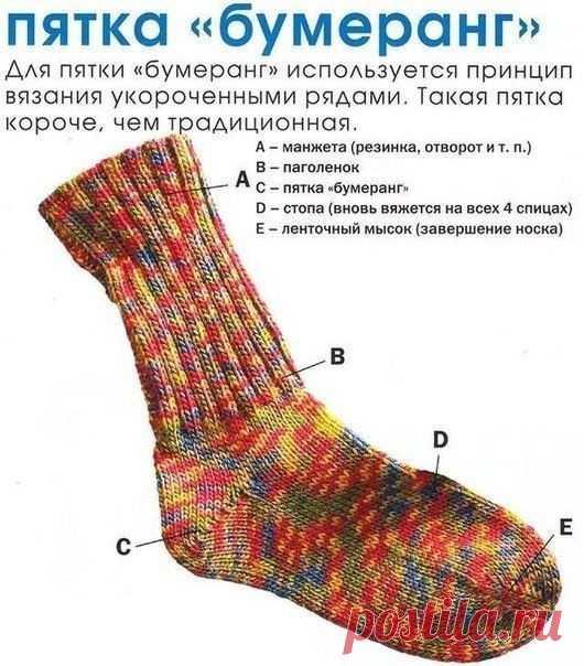 Разные виды пяток при вязании носков