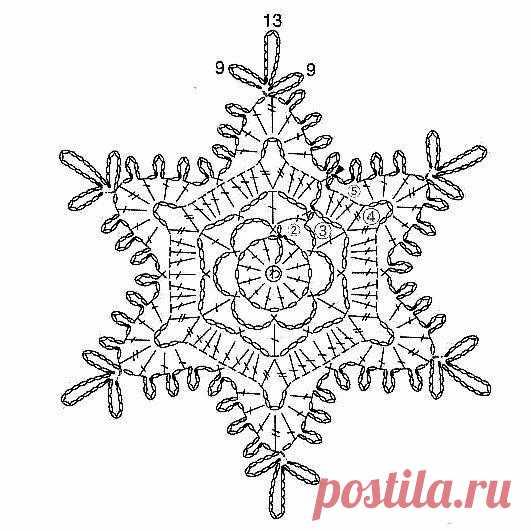 [Вязание] Схемы снежинок, ангелочков и ёлочек + мк