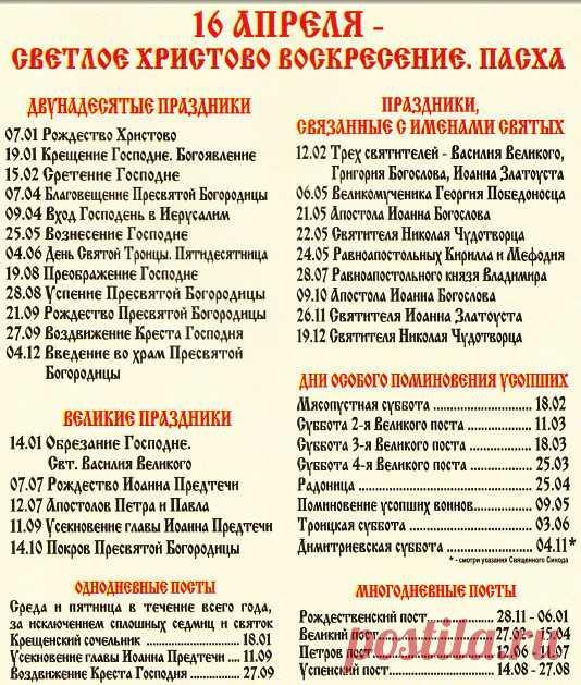 Церковный православный календарь на 2017 год: праздники, посты, именины, дни памяти