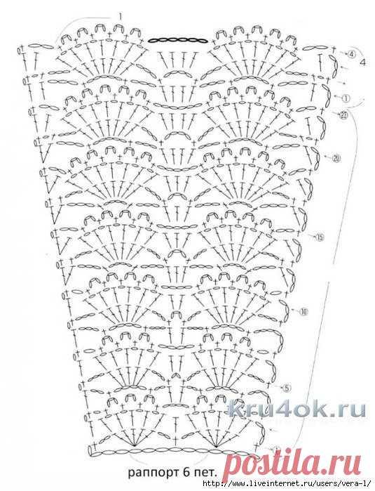 8966853f4337 Ажурный комплект Цветы мяты. Работа Светланы Чайка Комплект состоит из  сарафана и ажурного кардигана.