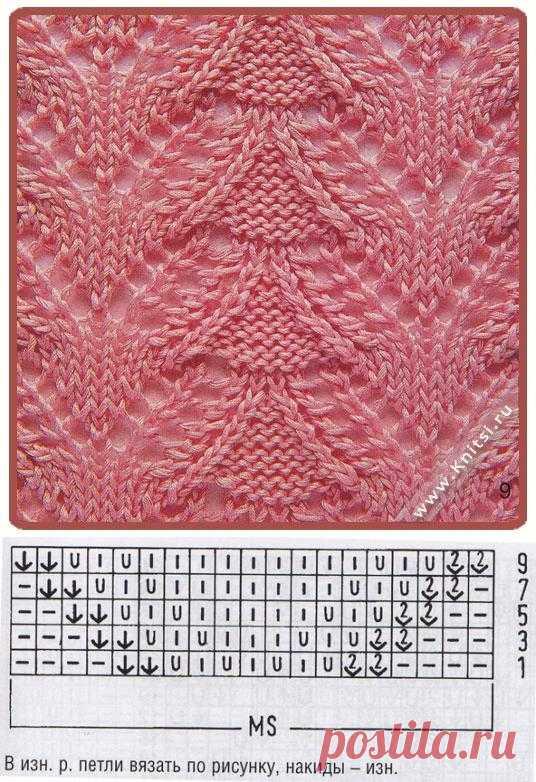 Patterns spokes.