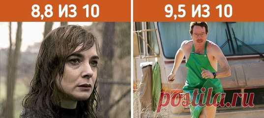 30+ крутых сериалов с самым высоким рейтингом за всю историю кино