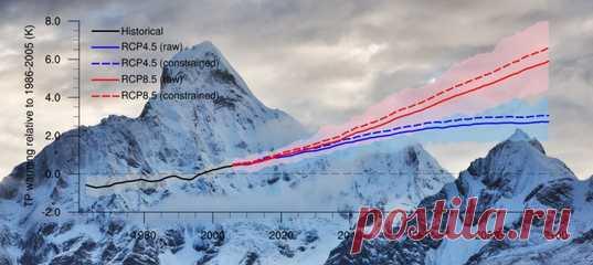 Нагрев Тибетского плато был недооценён, а причины ошибочных прогнозов оказались сокрыты в антропогенном воздействии.