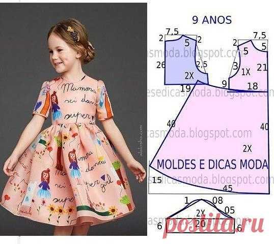 Платья для девочки. / Astro Analytics