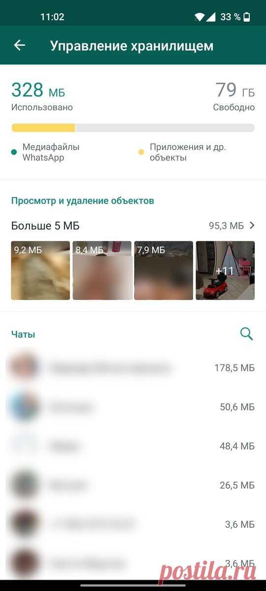 WhatsApp забивает память телефона — как её освободить? | AndroidLime | Яндекс Дзен