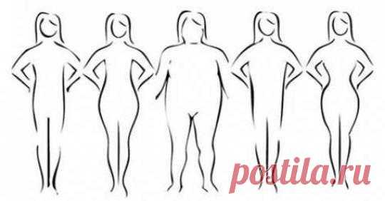 Сколько времени нужно ходить, чтобы похудеть? | Диеты со всего света