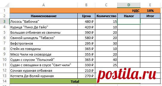Абсолютные и относительные ссылки в Excel - ЭКСЕЛЬ ХАК