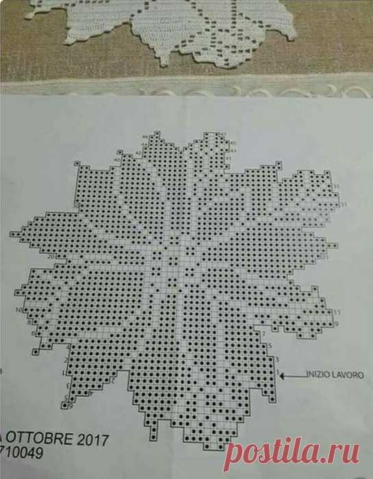 Салфеточки-цветочки