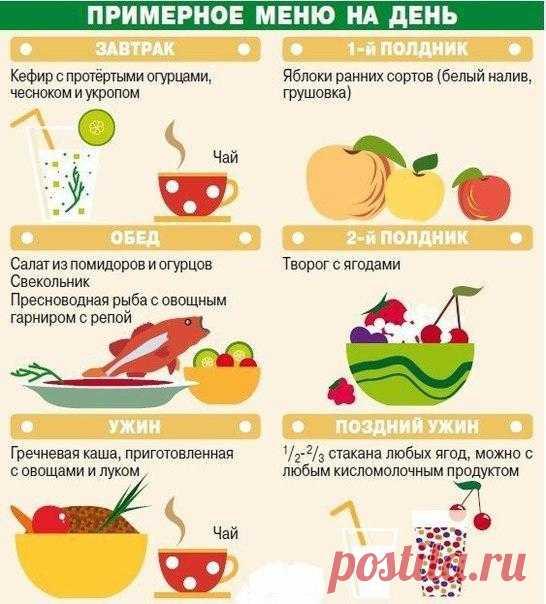 Правильное питание - залог здоровья и красоты   ДИЕТА-ПИТАНИЕ-СПОРТ ... 31b6c73d304