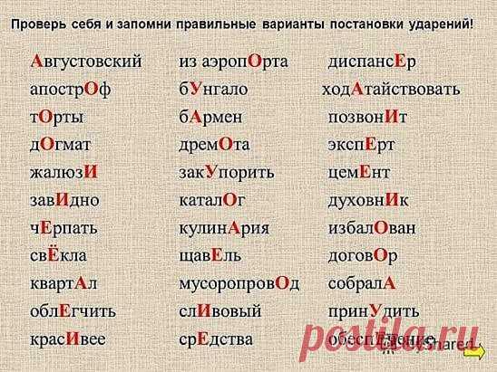 Английский алфавит, просто и удобно
