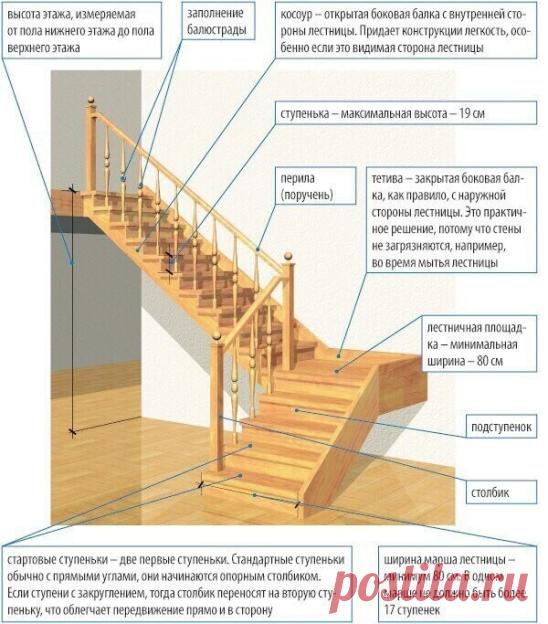 Памятки по деревянным лестницам