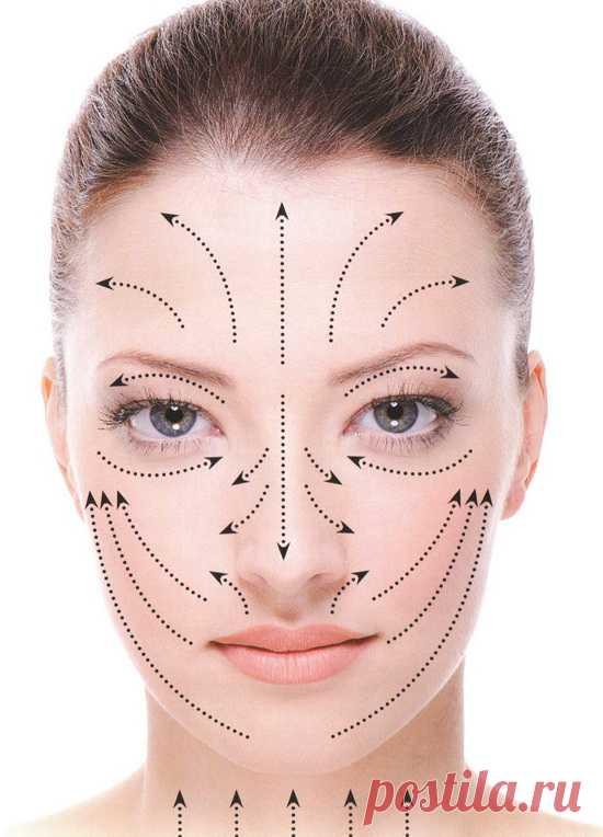 Массаж лица от морщин - для эффективного омоложения кожи. Правила и те� |  ВСЁ ДЛЯ КОЖИ ЛИЦА | Постила