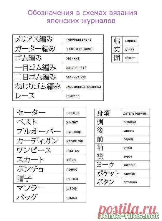 Условное обозначение схем с японского вязания крючком