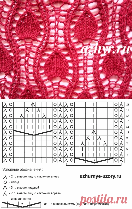 Ажурная вязка спицами - сетчатый узор | АЖУР - схемы узоров