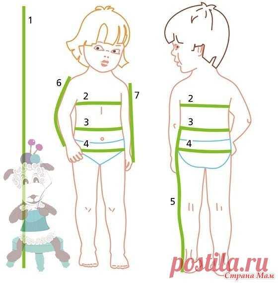 как правильно снять мерки с ребенка вязание это мое хобби