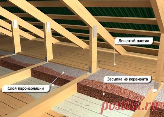 Утепление потолка в доме с холодной крышей... (505) Pinterest