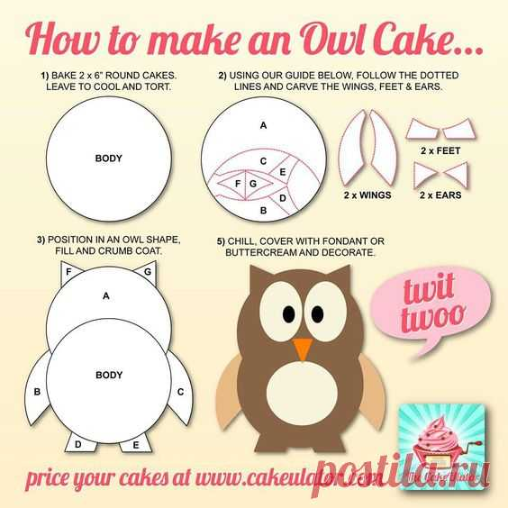 How To Make an Owl Cake. This is the cake design I'll be going with for my daughter's birthday.