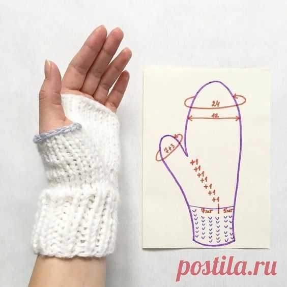 3 способа вывязывания пальца. Индийский клин и другие | Ниточки-клубочки | Яндекс Дзен