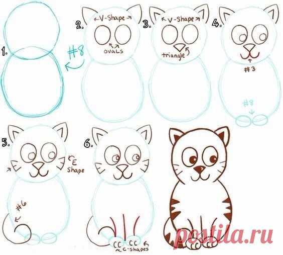 Учим детей рисовать котиков