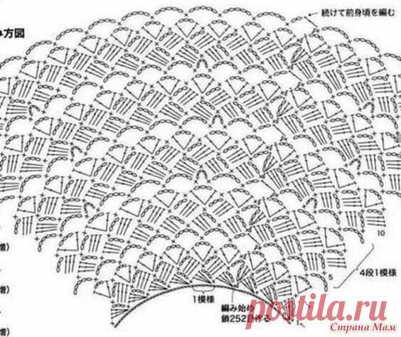 Круглые кокетки крючком. Схемы. И немного об азиатском ростке. | Вяжем,Вяжем,Вяжем(Вязание) | Яндекс Дзен