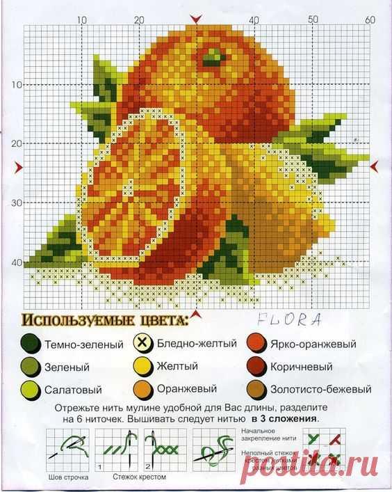 Вышивка крестом фрукты схемы. Вышивка крестом бесплатные схемы фрукты | Домоводство для всей семьи.