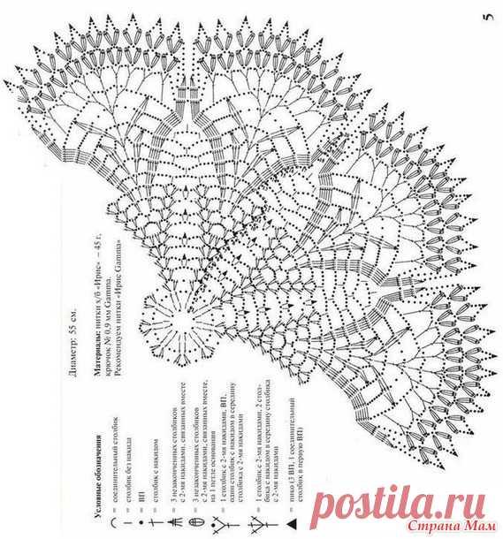 Салфетки к Пасхе - Вязание - Страна Мам