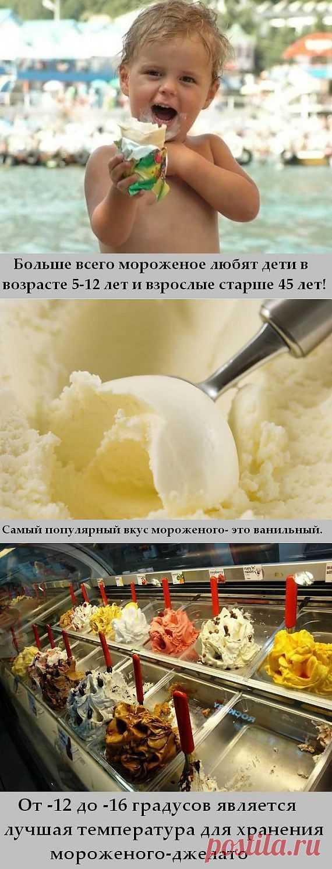 Интересное о мороженом.