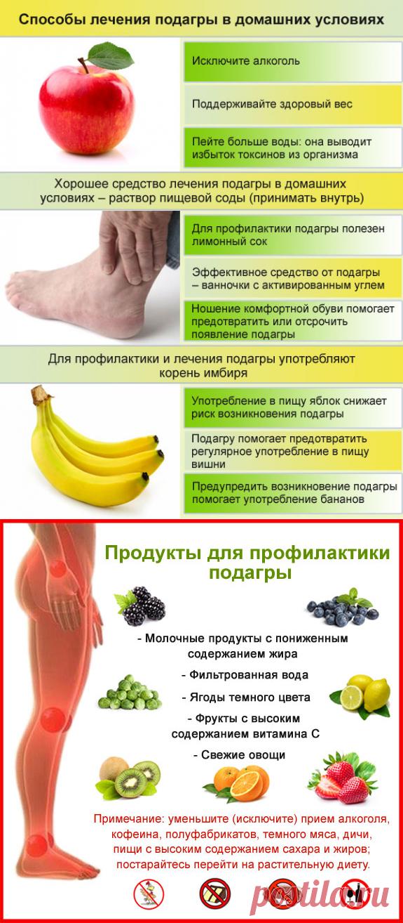 Ревматоидный артрит лечение мазь