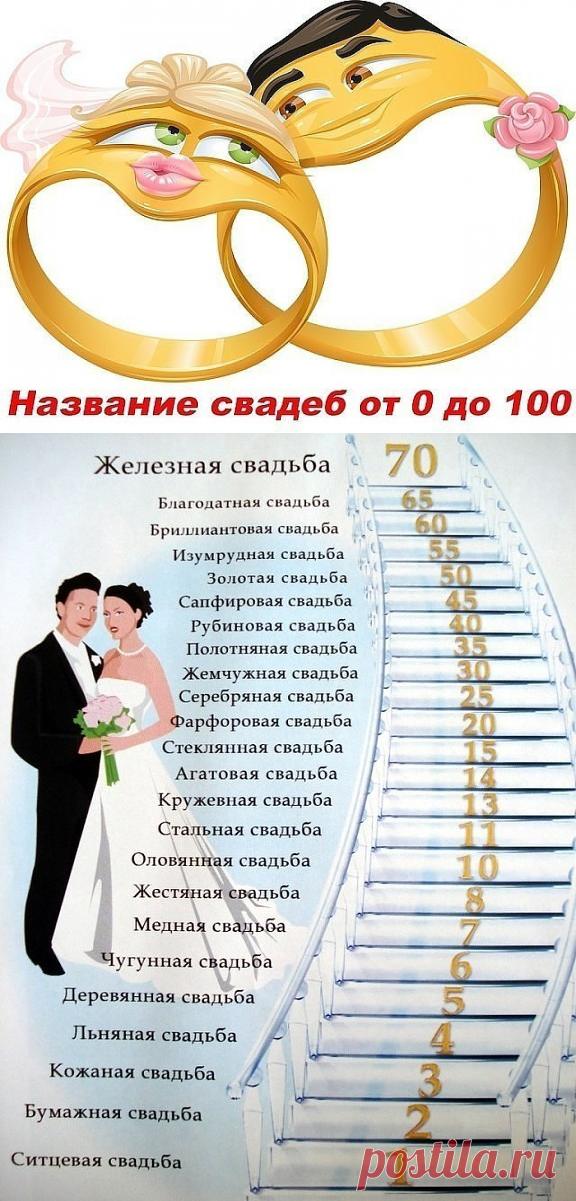 Открытки 1 месяц после свадьбы