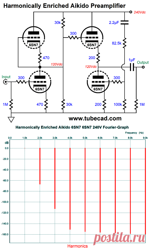 ES Update and Two-Triode Aikido