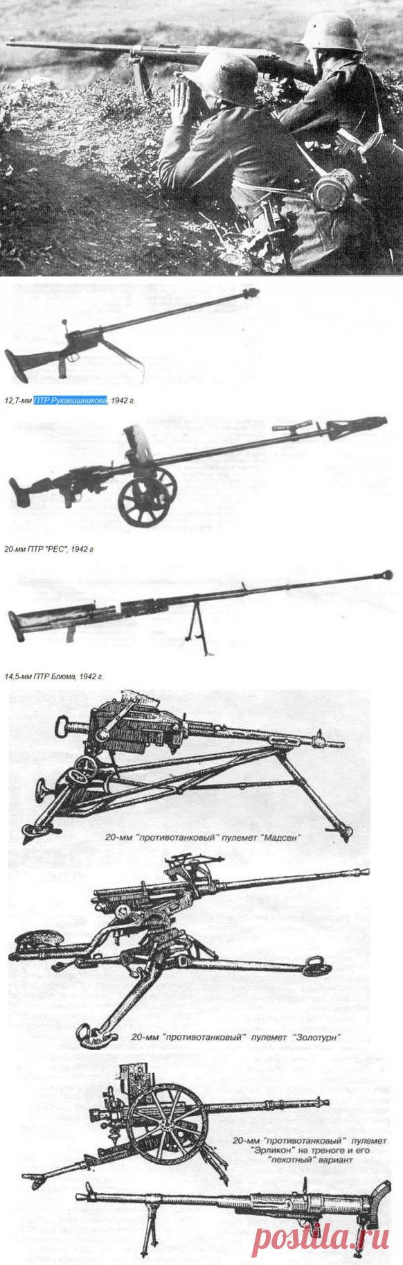 Отечественные противотанковые ружья
