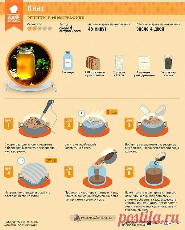Как приготовить квас - Кухня - Аргументы и Факты