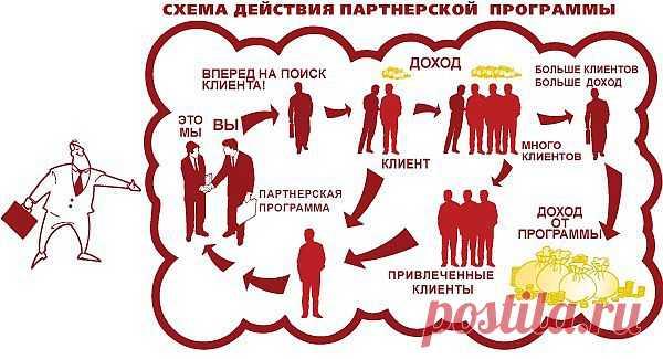 ЭТО ВАШ ПЕРВЫЙ ДОХОДНЫЙ КЛУБ! Для всех членов КЛУБА в наличии более 200 информационных продуктов для БИЗНЕСА и ОБУЧЕНИЯ! Учитесь и богатейте с НАМИ!!! http://dohod-club.ru/
