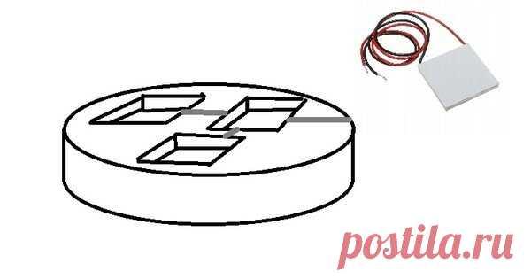 Партизанский котелок - электричество от костра. Описание для сборки своими руками и заводские модели | Блог самостройщика | Яндекс Дзен