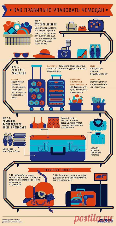 Как правильно собрать чемодан в дорогу   Мастер-классы в картинках