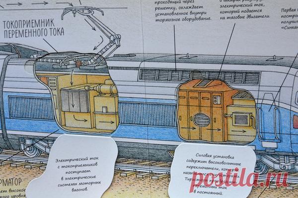 La continuación de la serie de los libros de Steven Bisti. Esta edición contará, cómo son convenidos los trenes — de la locomotora hasta el tren sobre la almohada magnética, permitirá mirar dentro del compartimento a motor y el vagón, en la cabina del mecánico y el tubo de la locomotora — y en muchos otros lugares, inaccesibles al pasajero regulares.