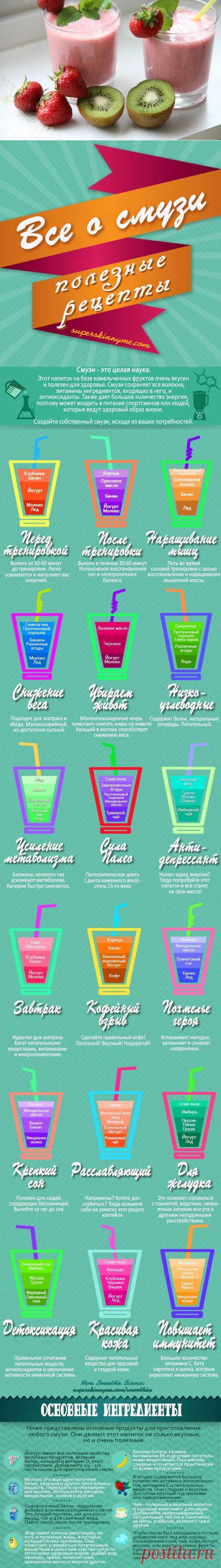 ИНФОГРАФИКА: 18 рецептов полезных смузи   Лайфхакер