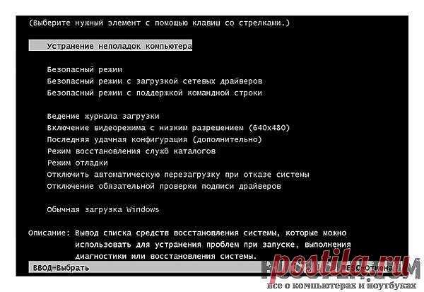 Система восстановления Windows 7 | Как работает система восстановления | Компьютер не загружается. Что делать? | Создание контрольной точки | RusOpen.com - все о компьютерах и ноутбуках