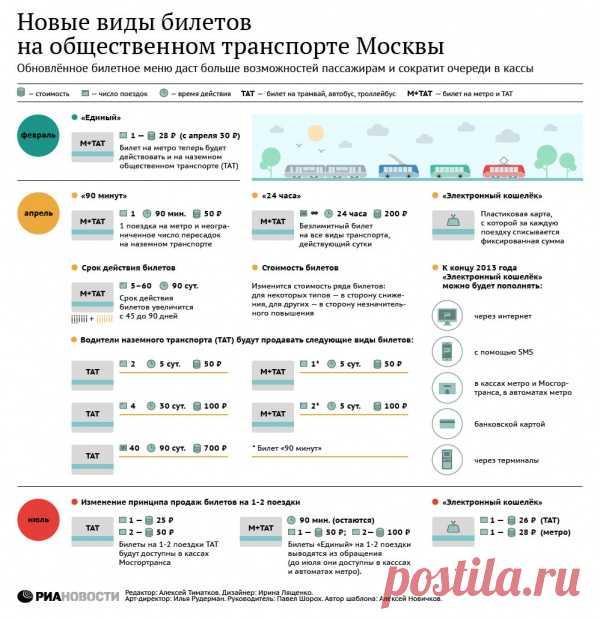 Москвичам и приезжим! Новые виды билетов на общественном транспорте Москвы со 2 апреля